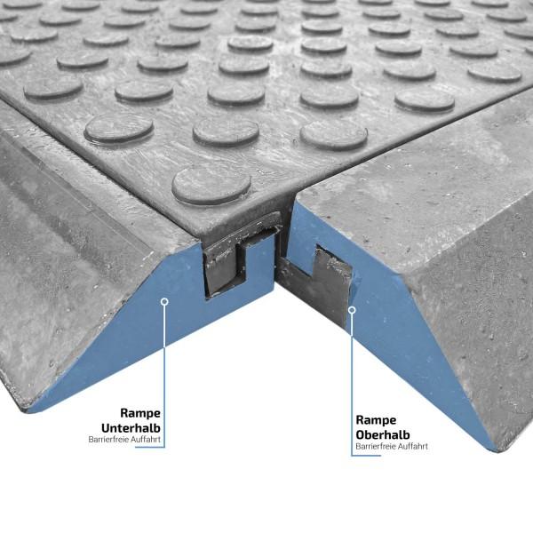 Rampen für barrierefreie Auffahrtsmöglichkeiten passend für FastFloor FF44 Bodenmatten aus Weich-PVC für Events, Veranstaltungen, Hallenböden, Pflasterschutz