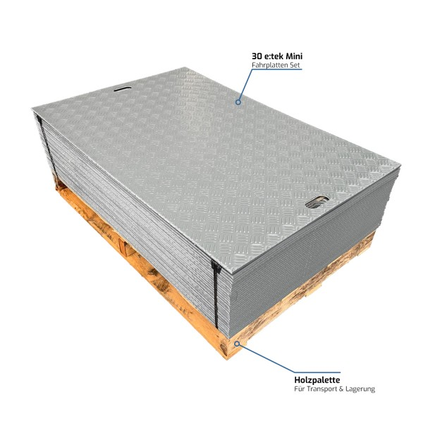 e:tek Mini · 30er Fahrplatten Set aus Kunststoff · 45 m² · 1500 x 1000 x 12 mm · 1,50 m² · Belastbar bis ca. 15 Tonnen