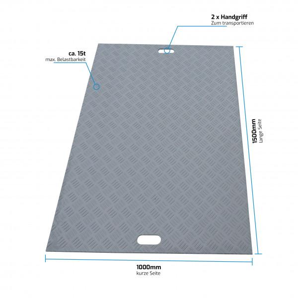 e:tek Mini · Kompakte Fahrplatte · 1500 x 1000 x 12 mm · 1,50 m² · Belastbar bis ca. 15 Tonnen